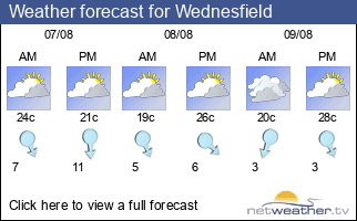Weather forecast for Wednesfield