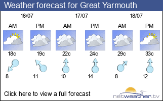 Weather forecast for Great Yarmouth