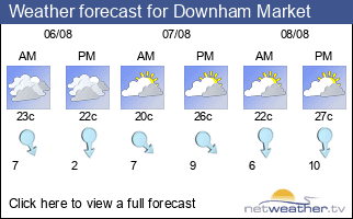 Weather forecast for Downham Market
