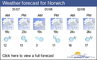 Weather forecast for Norwich