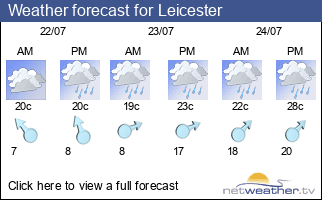 Weather forecast for Leicester