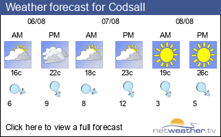 Weather forecast for Codsall