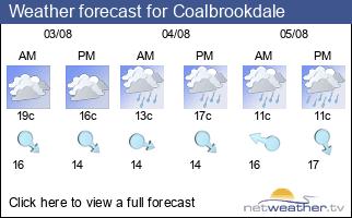 Weather forecast for Coalbrookdale