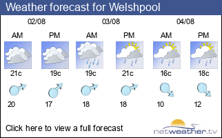 Weather forecast for Welshpool