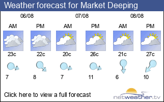 Weather forecast for Market Deeping