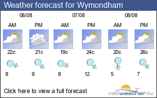 Weather forecast for Wymondham