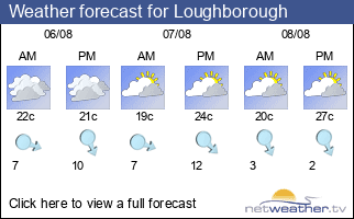 Weather forecast for Loughborough