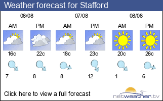 Weather forecast for Stafford