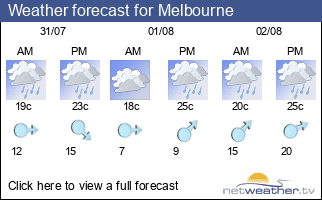 Weather forecast for Melbourne