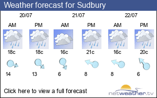 Weather forecast for Sudbury