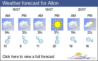 Weather forecast for Alton