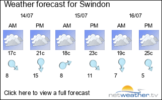 Swindon Weather
