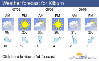 Weather forecast for Kilburn