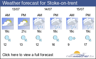 Weather forecast for Stoke-on-trent
