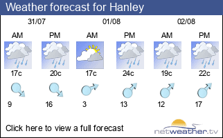 Weather forecast for Hanley