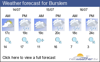 Weather forecast for Burslem