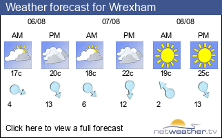 Weather forecast for Wrexham