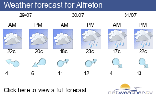 Weather forecast for Alfreton