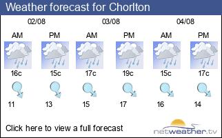 Weather forecast for Chorlton