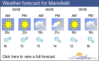 Weather forecast for Mansfield