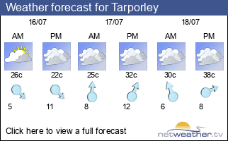 Weather forecast for Tarporley