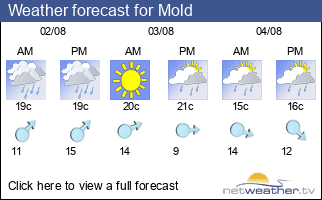 Weather forecast for Mold