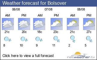 Weather forecast for Bolsover