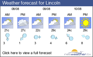 Weather forecast for Lincoln