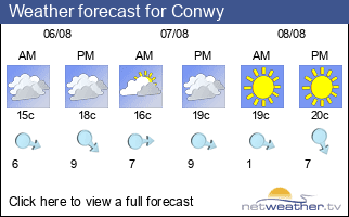 Weather forecast for Conwy