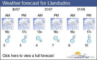 Weather forecast for Llandudno