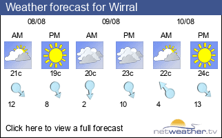 Weather forecast for Wirral