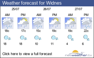 Weather forecast for Widnes