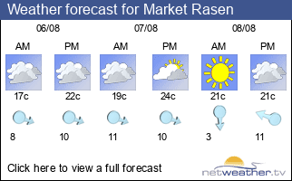 Weather forecast for Market Rasen
