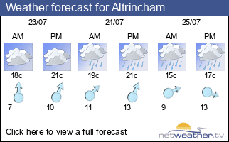 Weather forecast for Altrincham