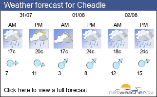 Weather forecast for Cheadle