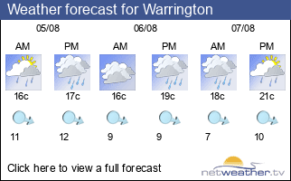 Weather forecast for Warrington