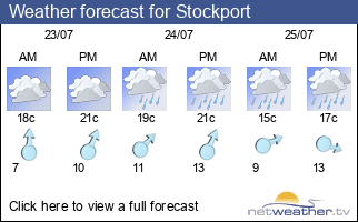 Weather forecast for Stockport