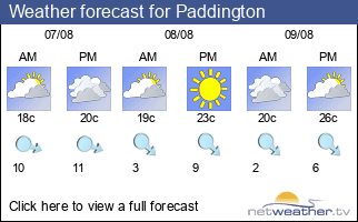 Weather forecast for Paddington