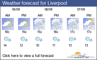 Weather forecast for Liverpool