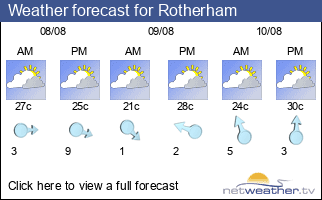 Weather forecast for Rotherham