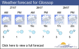 Weather forecast for Glossop