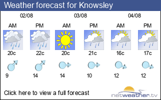 Weather forecast for Knowsley
