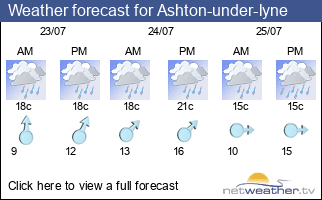 Weather forecast for Ashton-under-lyne