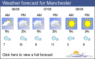 Weather forecast for Manchester