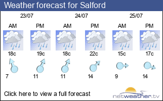 Weather forecast for Salford