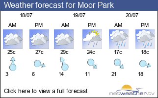 Weather forecast for Moor Park