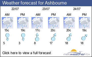 Weather forecast for Ashbourne