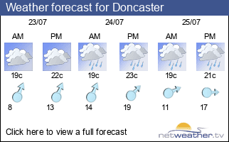 Weather forecast for Doncaster
