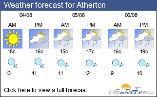 Weather forecast for Atherton