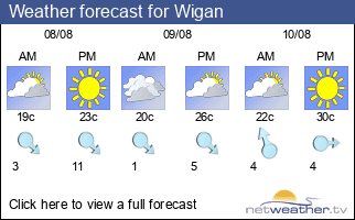 Weather forecast for Wigan